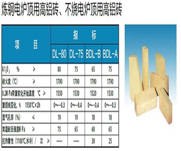 贵州耐火材料价格