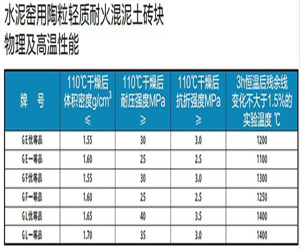 贵州耐火砖生产厂家