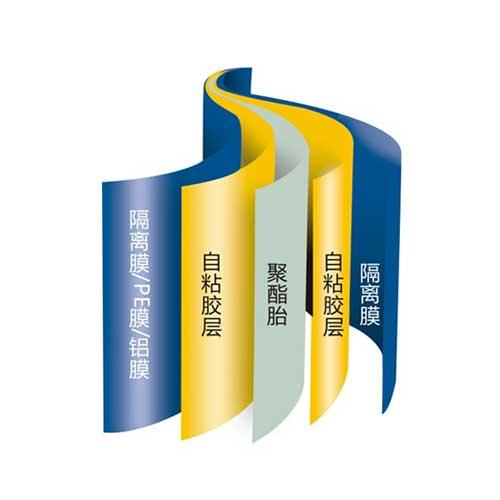 HPM-E 宽幅乙烯醋酸乙烯(EVA)高分子防水卷材