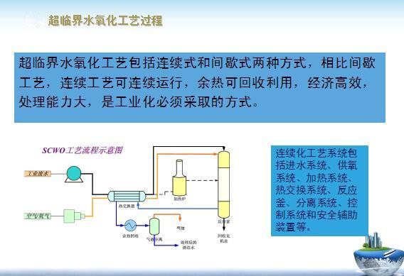 超临界水氧化设备
