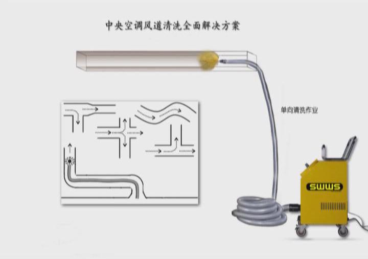 【厂家】中央空调风管清洗步骤 汉阳中央空调清洗滤芯的方法有哪些