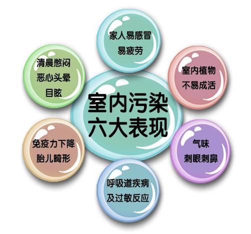 武汉中央空调清洗中央空调冷水机组有哪些 运行中央空调有什么节能原理