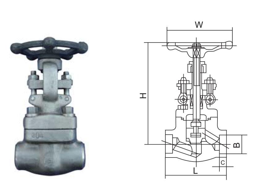 CZY12-17锻钢截止阀
