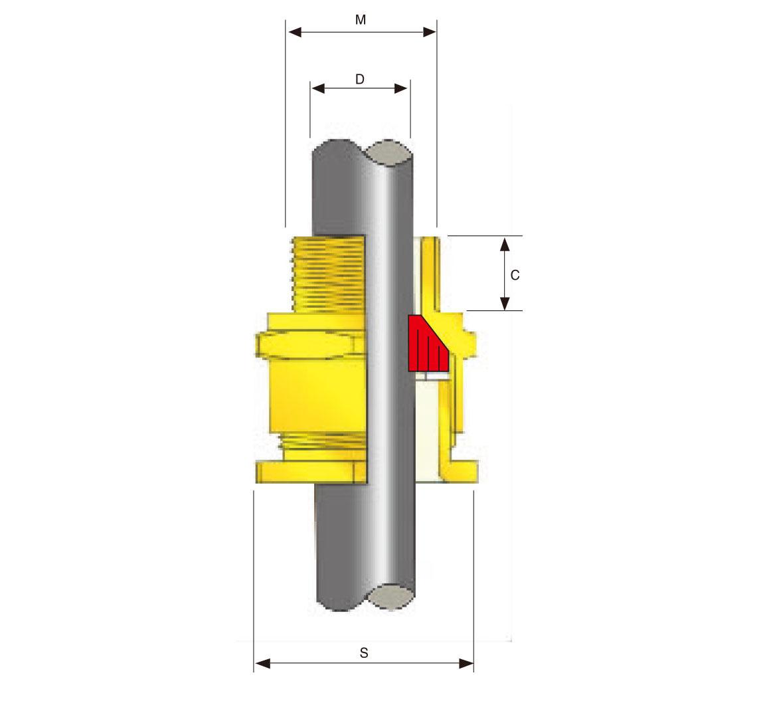 CG-A1F电缆密封接头