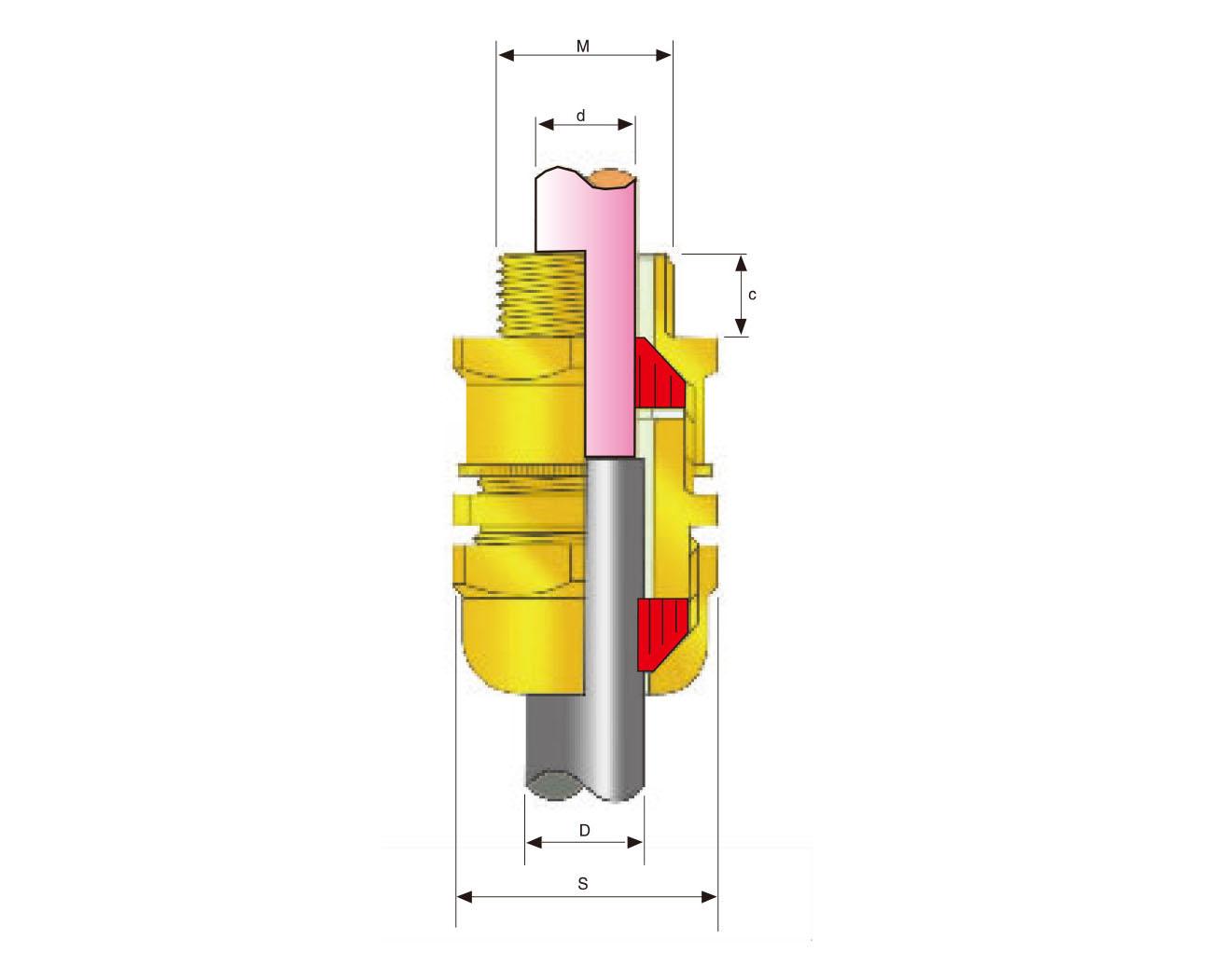CG-A2F电缆密封接头