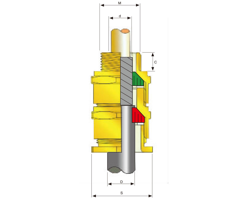 CG-E2S电缆密封接头