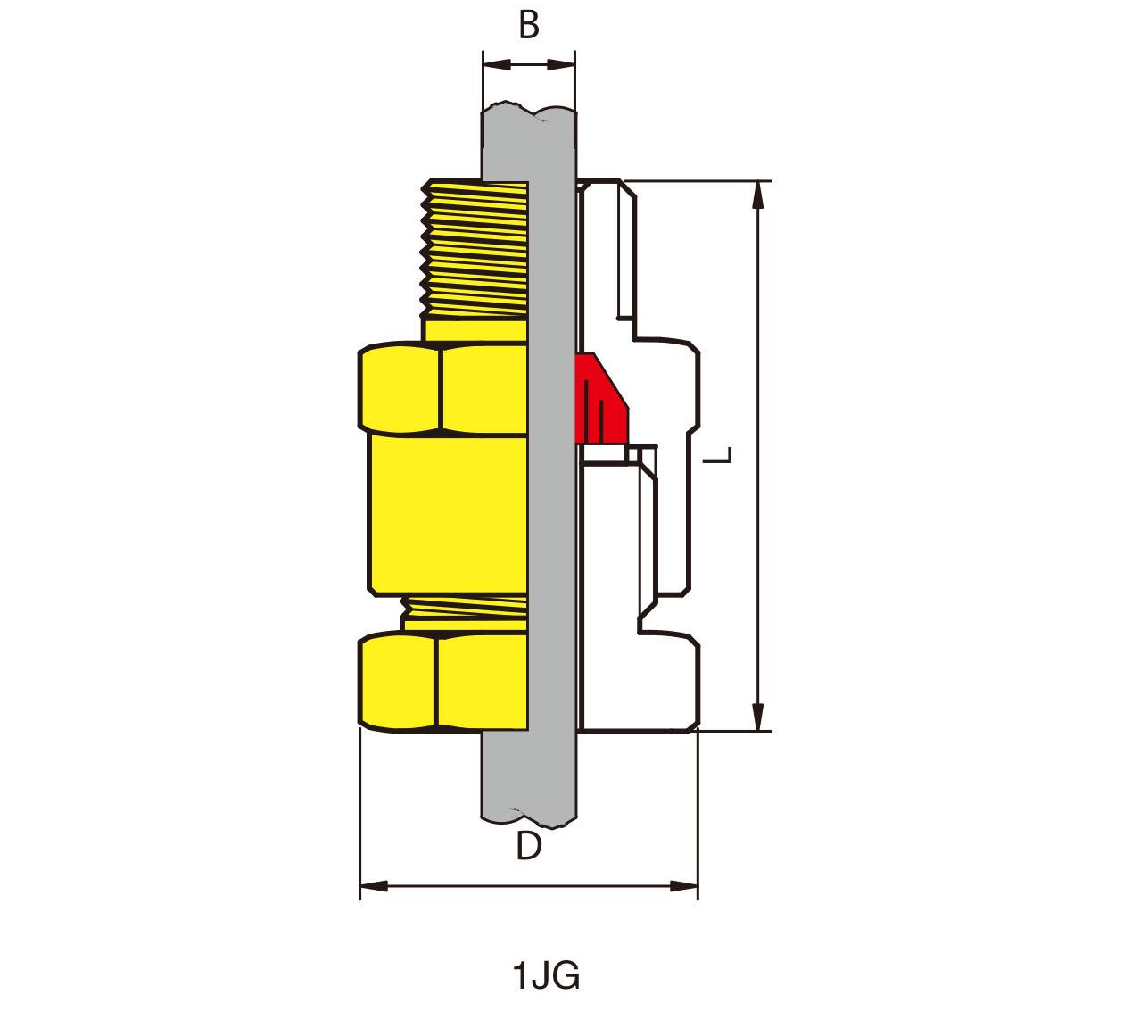 CG-1JG电缆密封接头