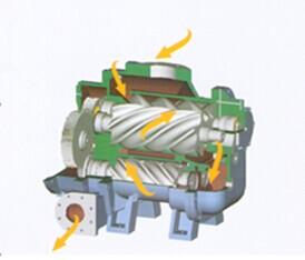 两级压缩螺杆空压机