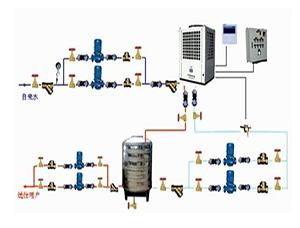 空气能热泵如何安装