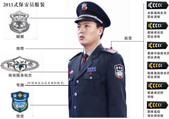 遵�x保安制服