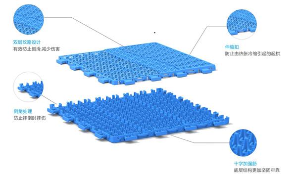 双层悬浮拼装地板硬款