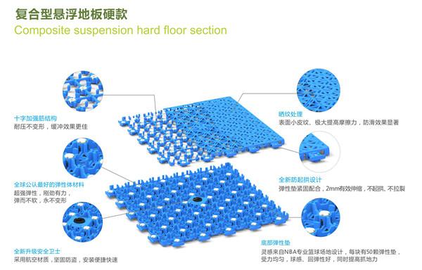 复合型悬浮拼装地板厂家
