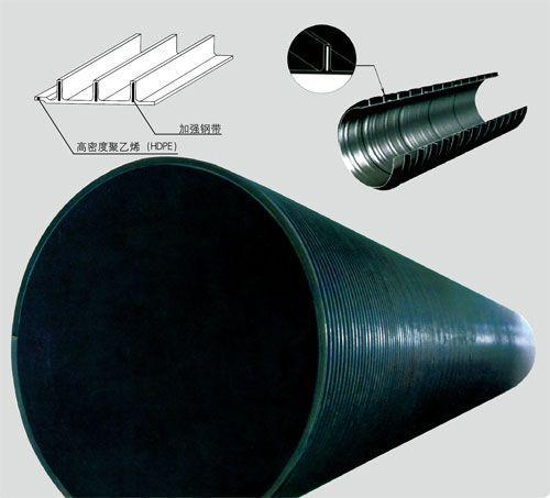 陕西HDPE塑钢缠绕管