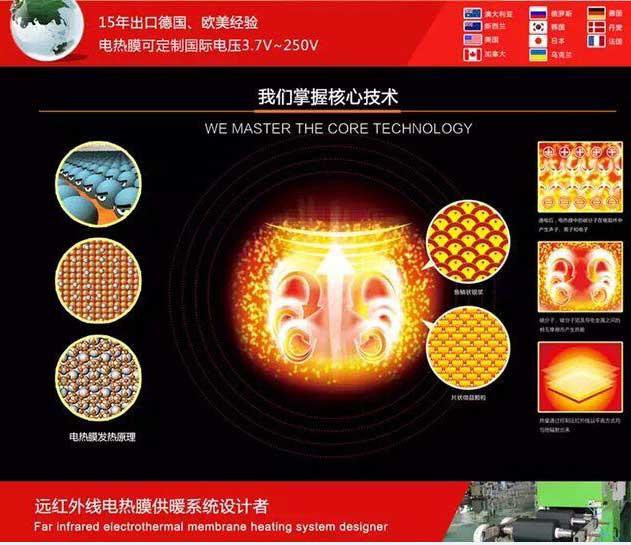 电热膜供暖