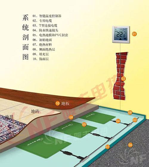 郑州电热膜电地暖