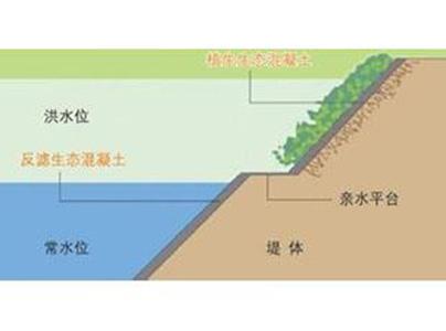 植生生态混凝土材料