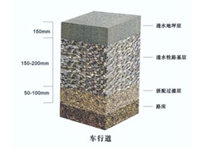 透水混凝土视施工图