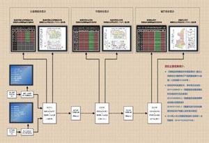 视频监控运维管理系统