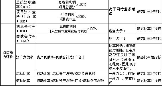 重庆工程造价指标