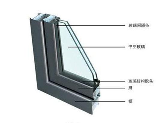郑州玻璃加工