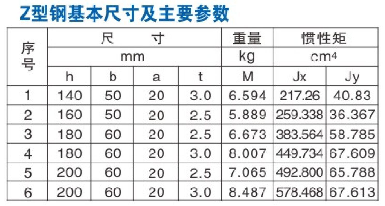 贵州Z型钢