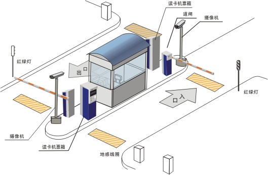 雄安停车场管理系统