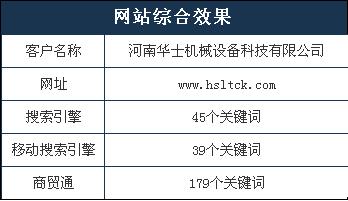 南阳网站推广新出厂价格|春阳网络|南阳网站推广怎么做