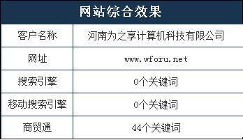 南阳网站建设厂家直销价格表 春阳网络 网站建设基本流程