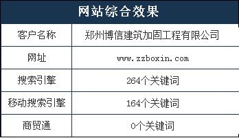 南阳网站建设哪有制造供应商|春阳科技|网站建设介绍
