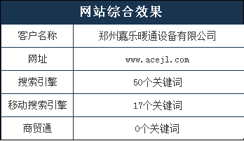 南阳网站优化型号规格有哪些|春阳科技|网站优化SEO