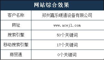 南阳网站优化价格