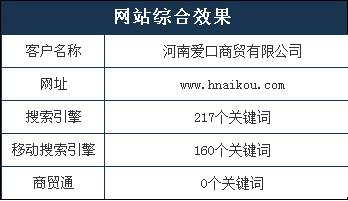 南阳网站推广怎么做