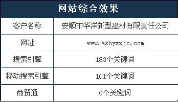 信阳网站建设口碑怎么样,春阳商务,信阳网站建设品牌有哪些