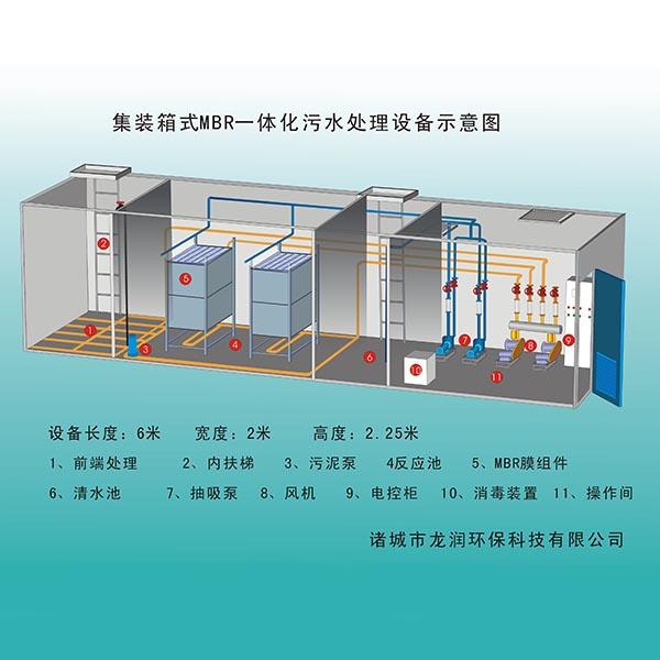 贵州玻璃钢污水处理