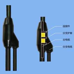 四川预分支电缆生产厂家