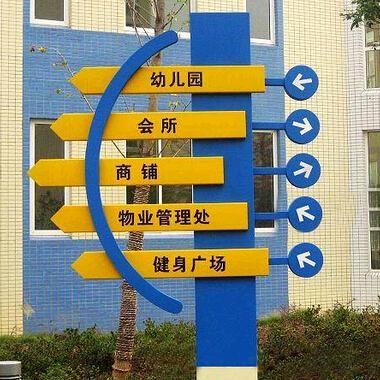 小区指示牌