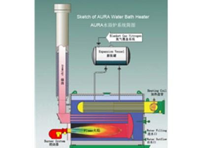 浴室专用燃气节能热水机