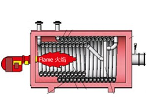 燃油燃气导热油炉优势