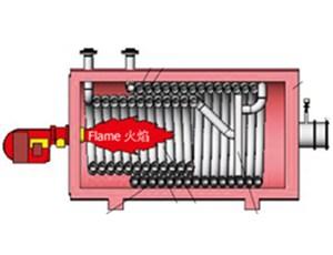 【分享】探讨燃油燃气导热油炉同一般锅炉相比的特别之处 燃油导热油炉停炉问题