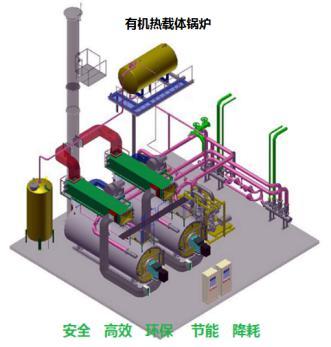 【图文】燃油燃气导热油炉特点_燃气导热油炉故障及解决方案