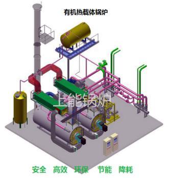 【图文】燃油导热油炉优势在哪里_引起锅炉爆炸的常见原因
