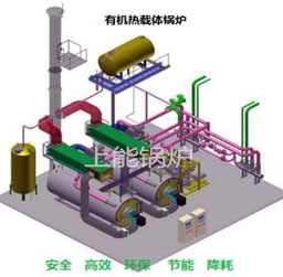 【图文】了解www.cj3300.com相关运用_上能锅炉阐述使用燃油导热油炉的常见优势
