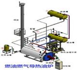 燃气导热油锅炉选购热油泵