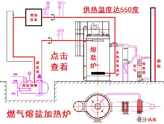 燃气熔盐炉工作原理