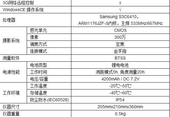 ��浜���椋�BTS-9402C��褰卞�ㄧ��浠�����3