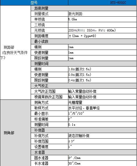 ��浜���椋�BTS-9202C���ㄥ�ㄧ��浠�锛�3G锛��ㄧ��浠��������板��1