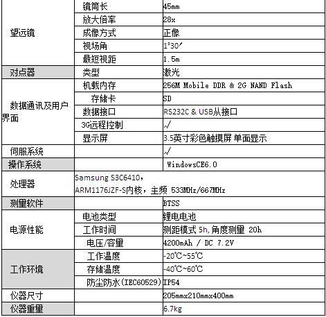 ��浜���椋�BTS-9202C���ㄥ�ㄧ��浠�锛�3G锛��ㄧ��浠��������板��2