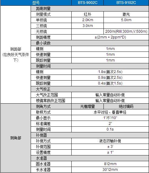 ��浜���椋�BTS-9000绯诲�� Win CE�ㄧ��浠���������1