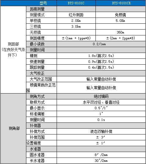 ��浜���椋�BTS-8101C楂�绮惧害�ㄧ��浠��������板��