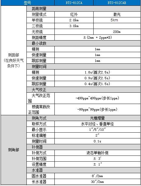 ��浜���椋�BTS-812C绯诲��宸ョ��ㄧ��浠��������板��